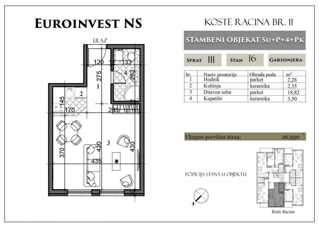 Stan 16 – 26,95m2 – cena 1.450,00-EURA/m2 sa uračunatim PDV-om