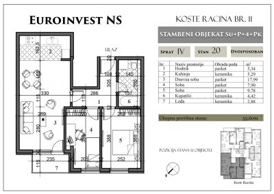 Stan 20 – 53,60m2 – cena 1.300,00-EURA/m2 sa uračunatim PDV-om