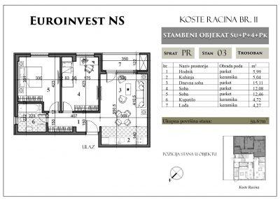 Stan 3 – 59,67m2 – cena 1.250,00-EURA/m2 sa uračunatim PDV-om