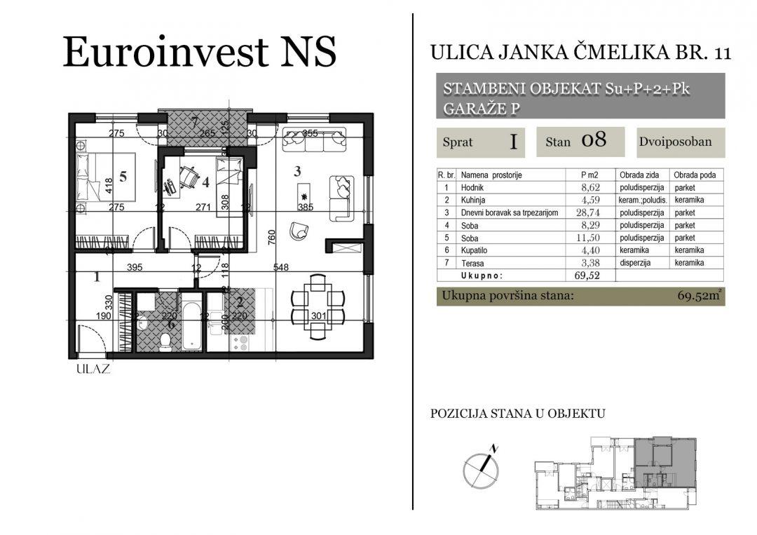 Stan 08 – 70.80m2 – cena 1.400,00-EURA/m2 sa uračunatim PDV-om i parking mestom