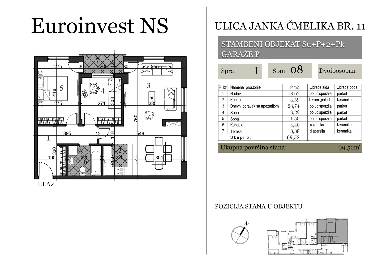 Euroinvest NS