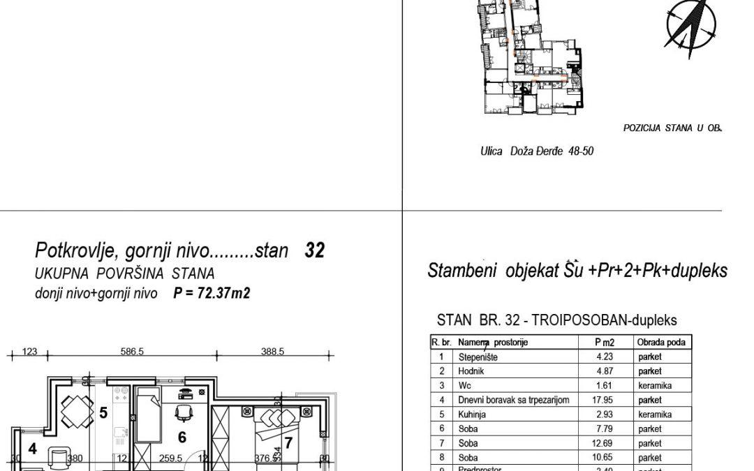 Stan 32 – troiposoban 72,37m2 – cena 1.600,00-EURA/m2 sa uračunatim PDV-om