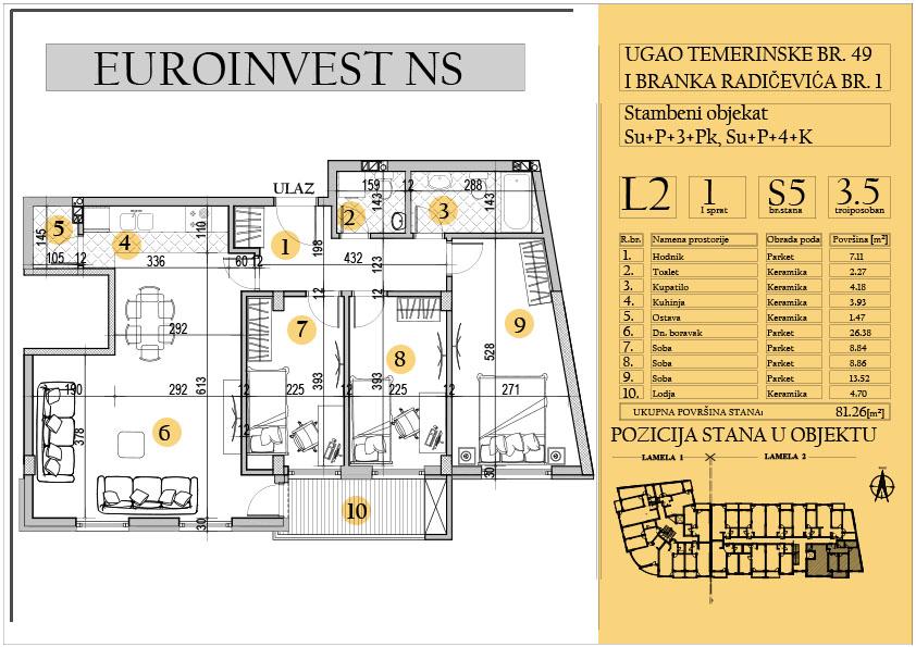 Stan 5 – troiposoban 81.26m2 – cena 1.400,00-EURA/m2 sa uračunatim PDV-om
