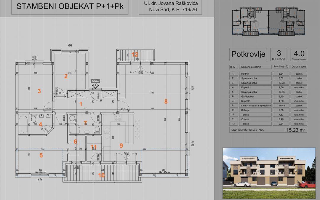 Stan 3 četvorosoban 115,23m2 – cena 1.300,00-EURA/m2 sa uračunatim PDV-om i garažom